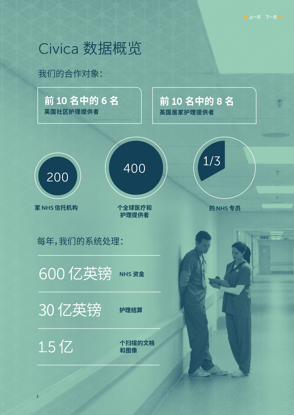 English to Simplified Chinese